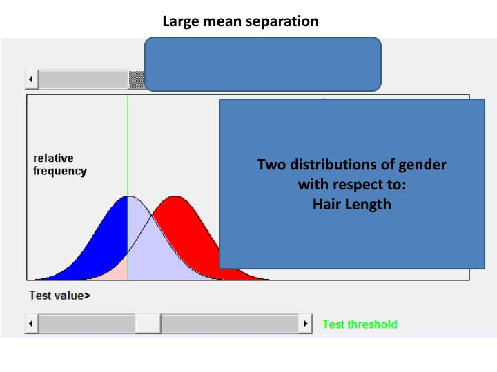 Large mean separation