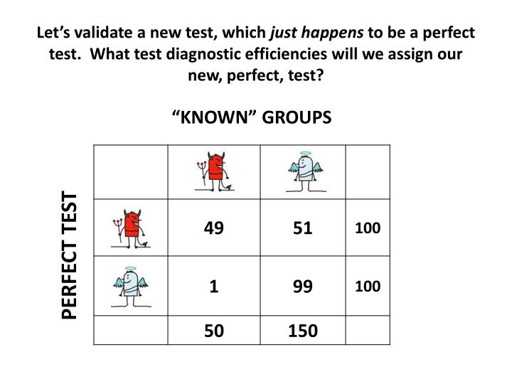Let's validate a new test, which