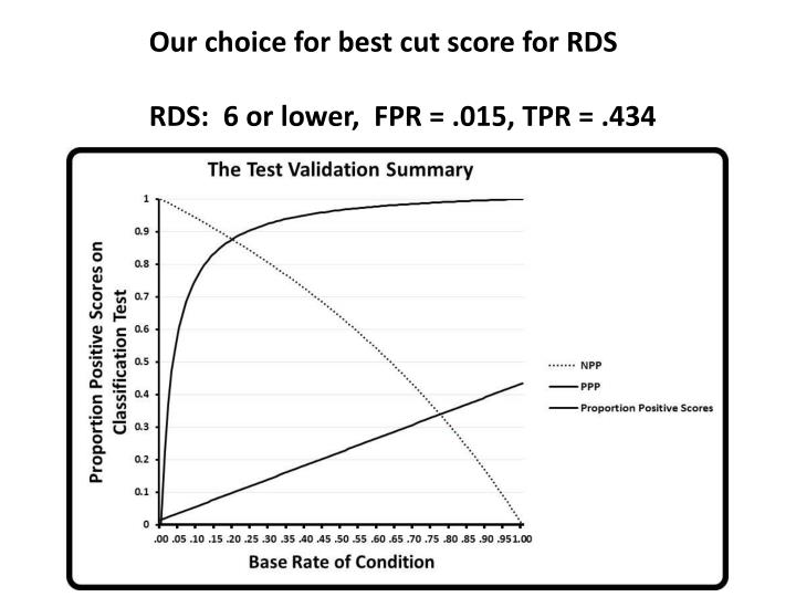 Our choice for best cut score for RDS