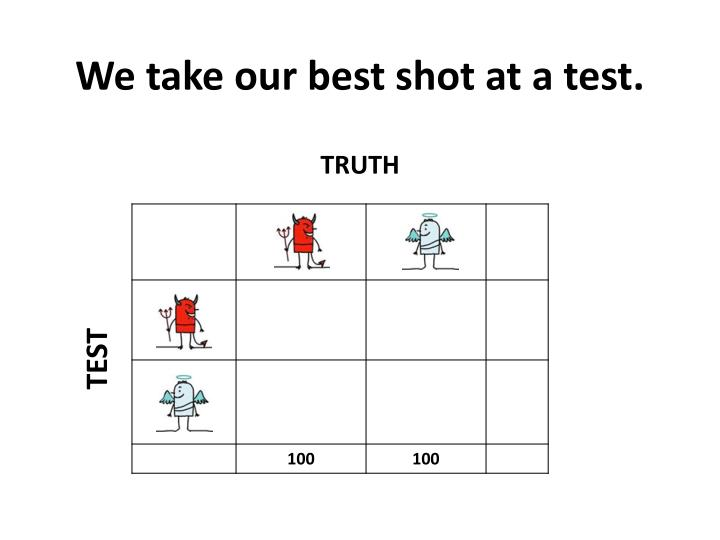 We take our best shot at a test.