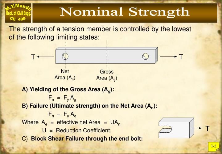 Nominal Strength