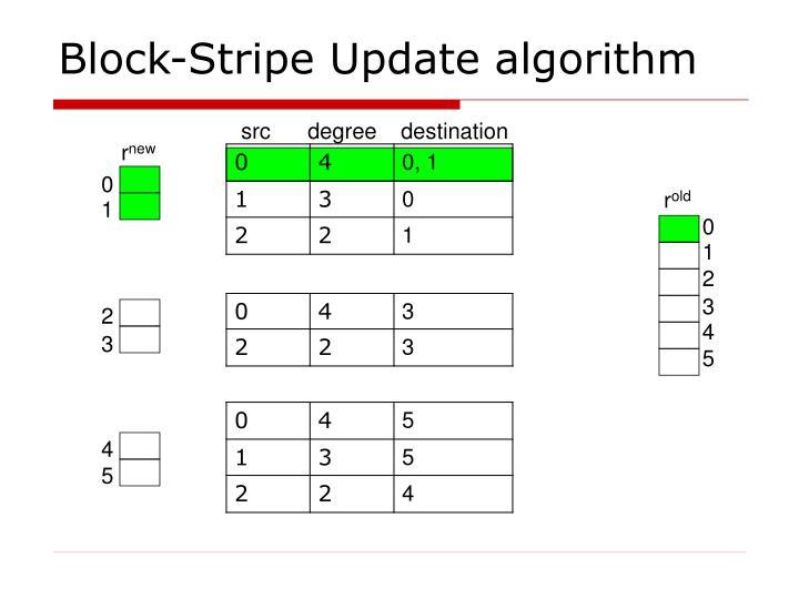Block-Stripe Update algorithm