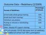 outcome data redelivery 2 2009