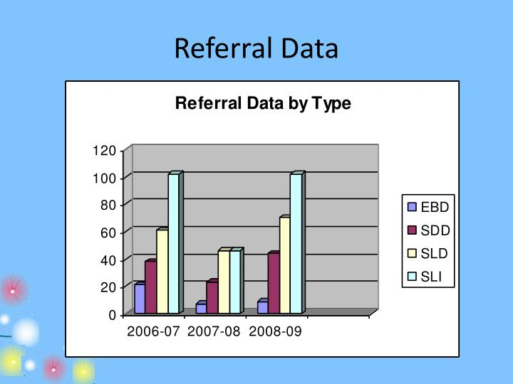 Referral Data