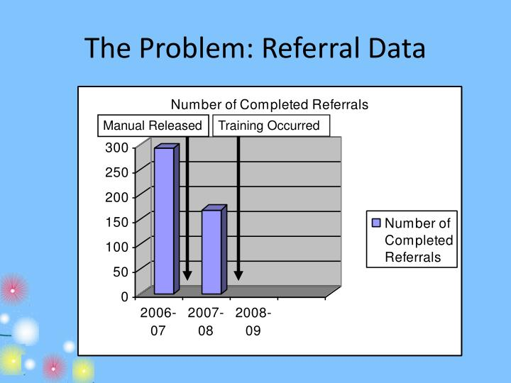 The Problem: Referral Data