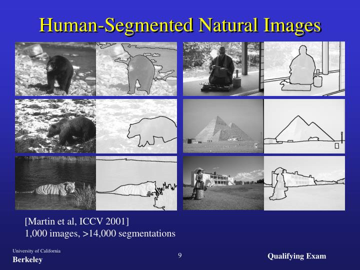 Human-Segmented Natural Images