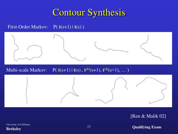 Contour Synthesis