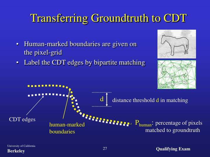 Transferring Groundtruth to CDT