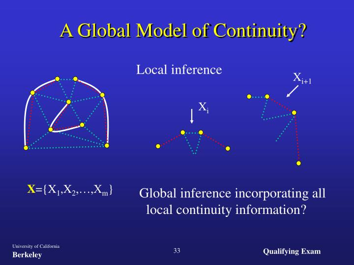 Local inference