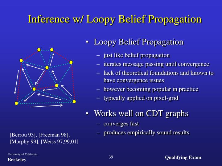 Inference w/ Loopy Belief Propagation