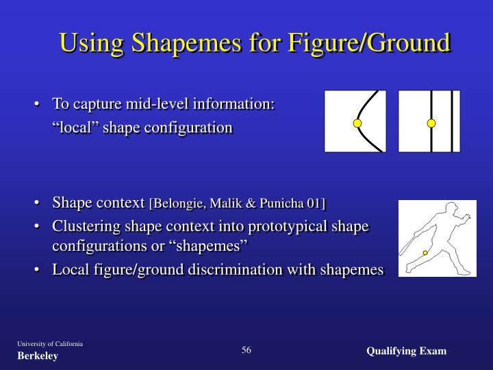 Shape context