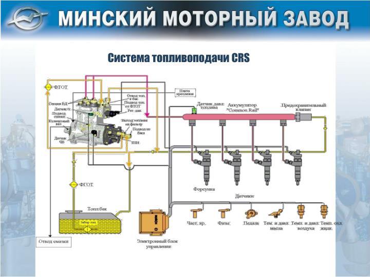 Система топливоподачи
