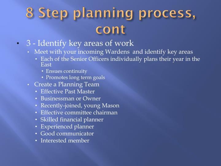 8 Step planning