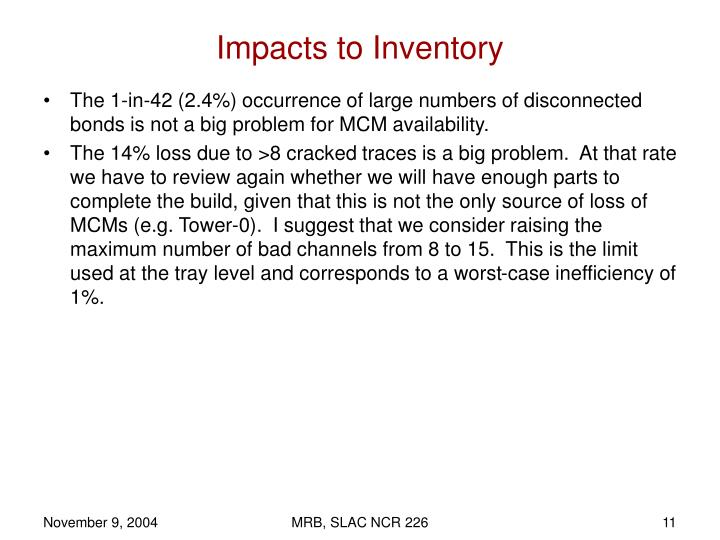 Impacts to Inventory