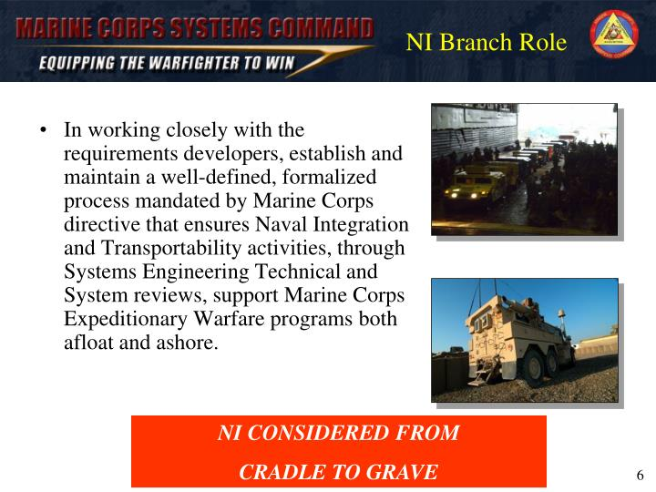 NI Branch Role