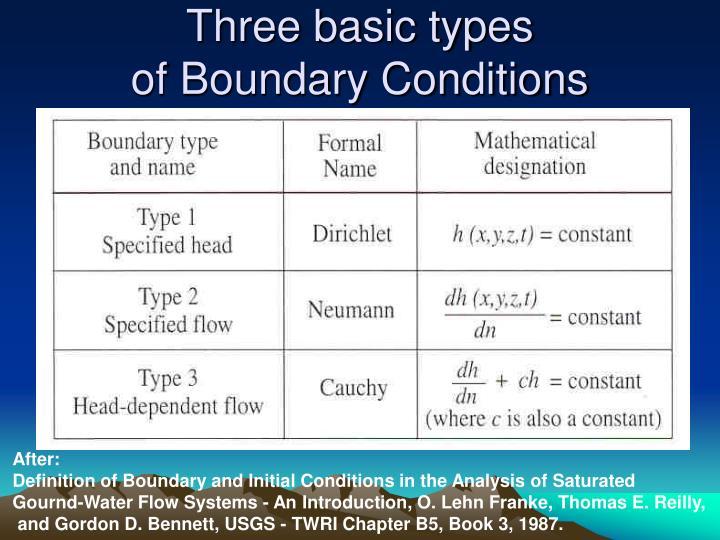 Three basic types