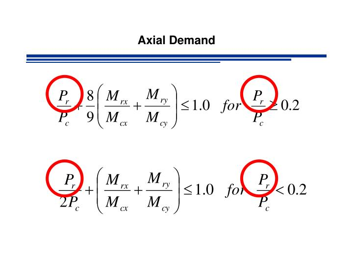 Axial Demand