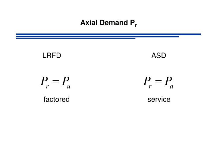 Axial Demand P