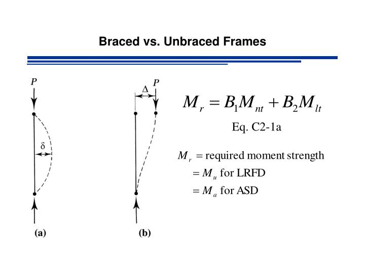 Braced vs. Unbraced Frames