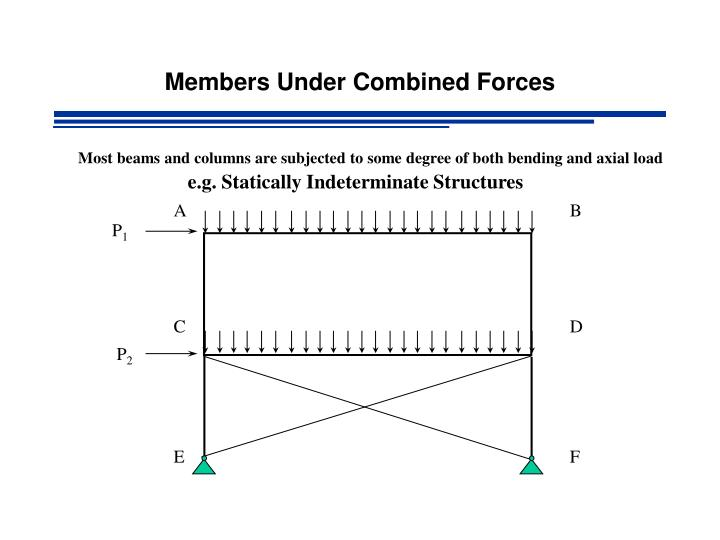 Members under combined forces