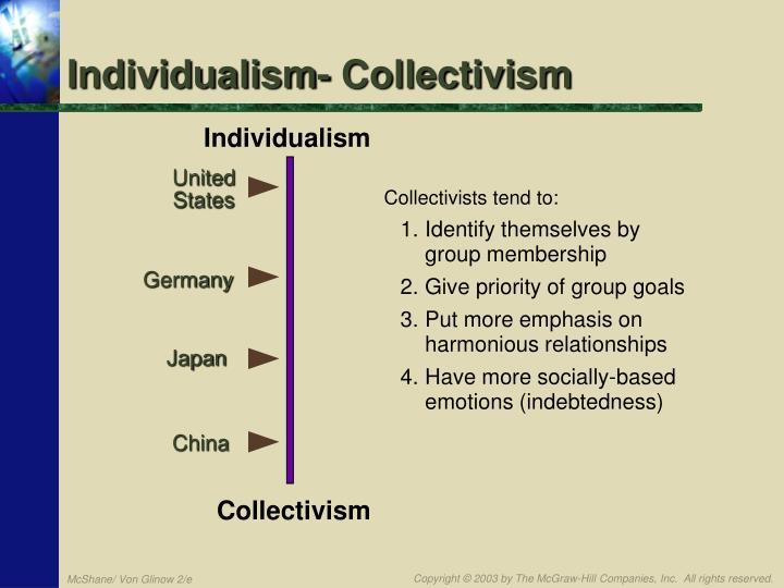 Individualism- Collectivism