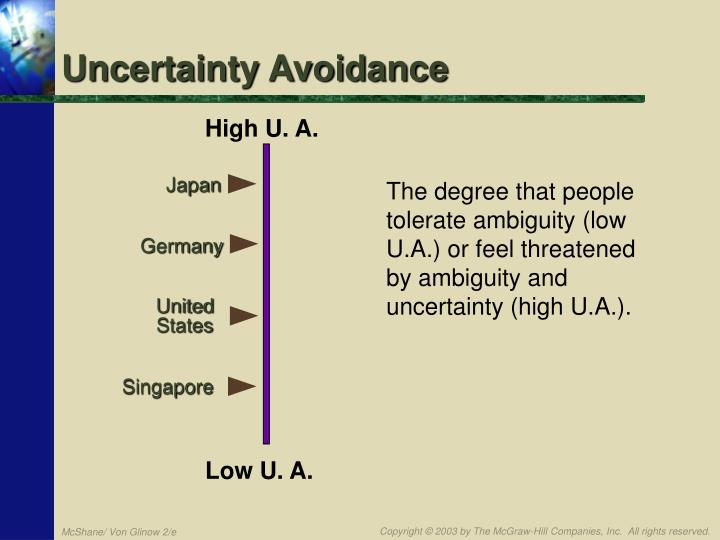The degree that people tolerate ambiguity (low U.A.) or feel threatened by ambiguity and uncertainty (high U.A.).
