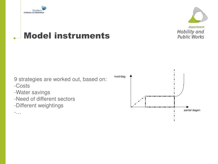 Model instruments