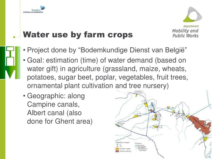 Water use by farm crops