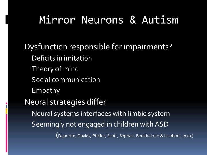 Mirror Neurons & Autism