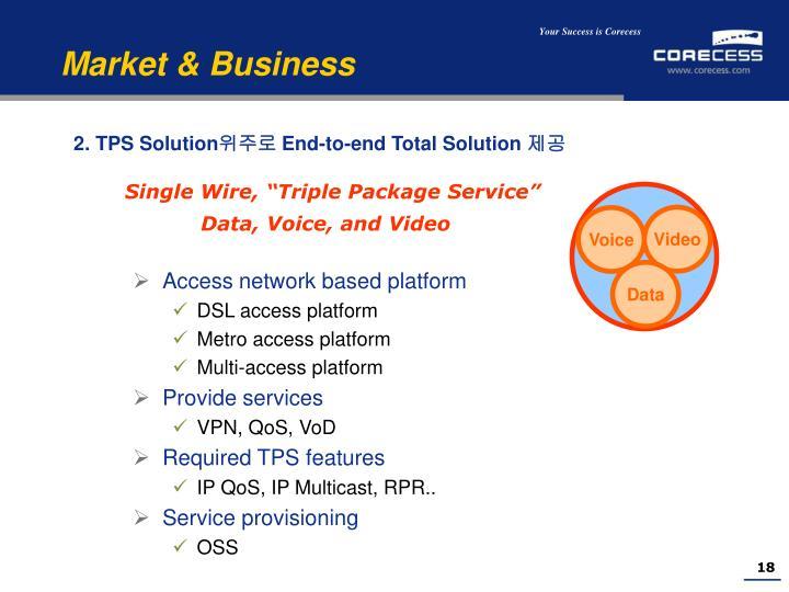 Access network based platform