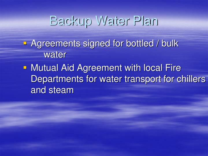 Backup Water Plan