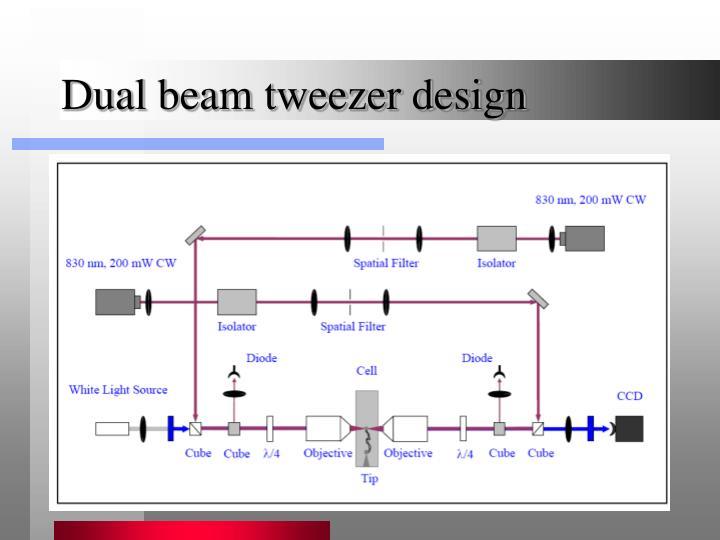 Dual beam tweezer design