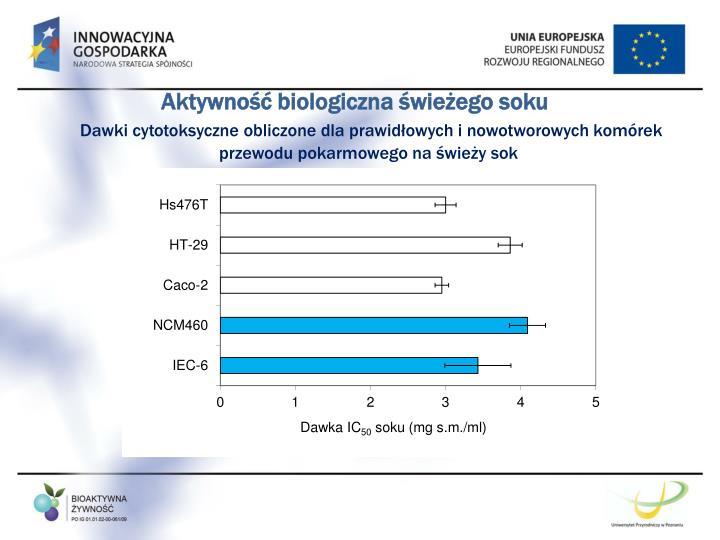 Aktywność biologiczna świeżego soku