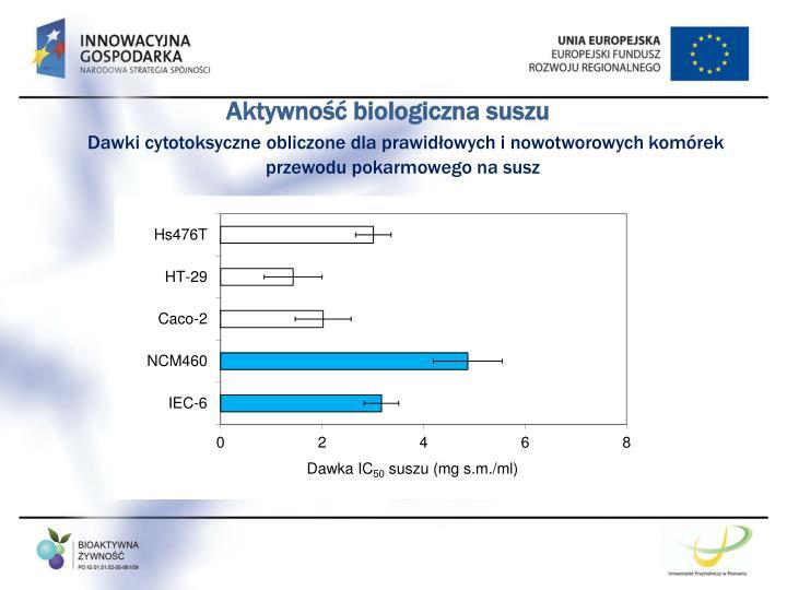 Aktywność biologiczna suszu