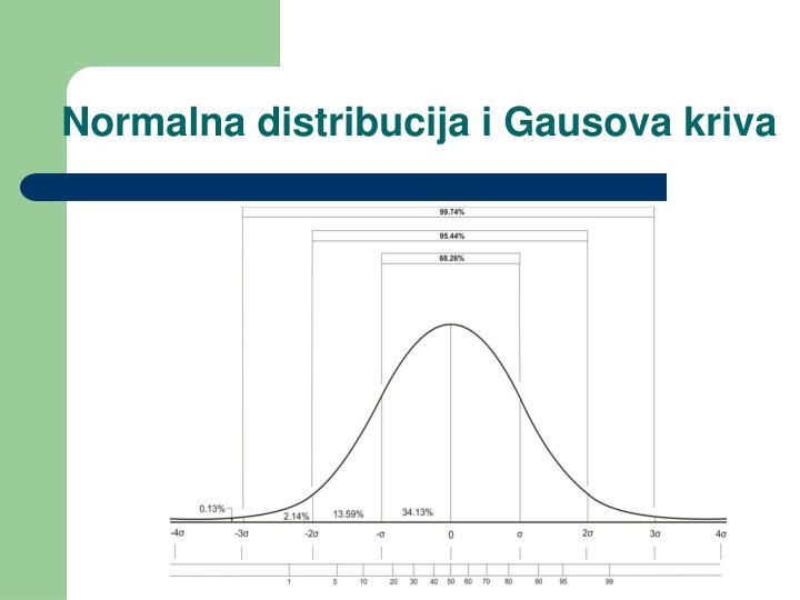 Normalna distribucija i Gausova kriva