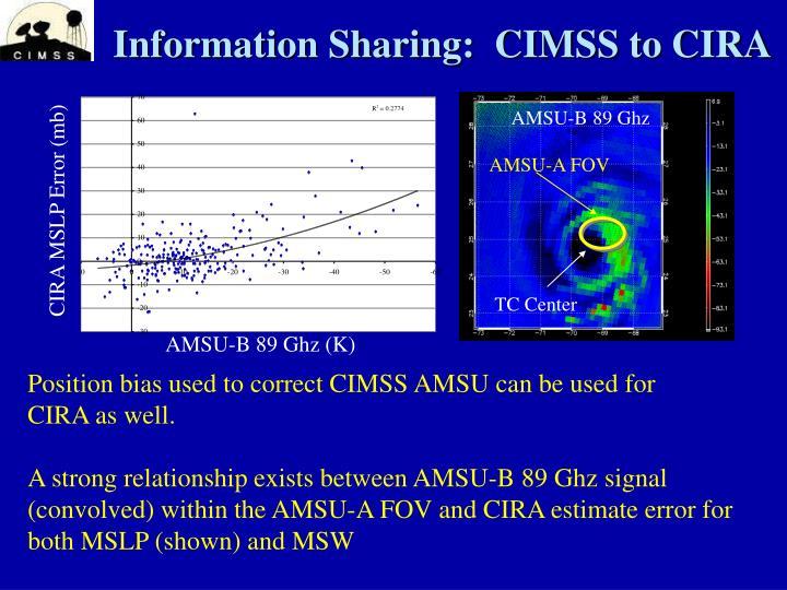 AMSU-B 89 Ghz