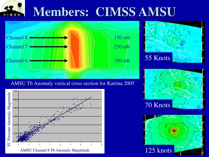 Members:  CIMSS AMSU