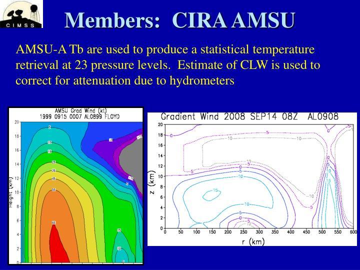 Members:  CIRA AMSU
