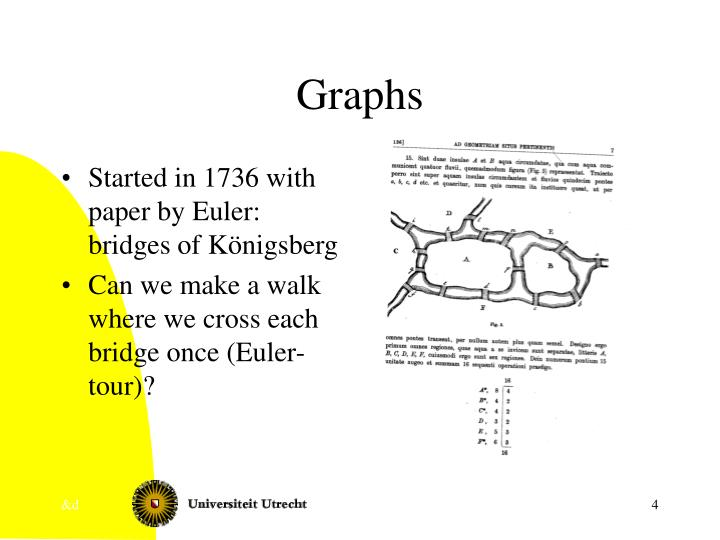 Started in 1736 with paper by Euler: bridges of