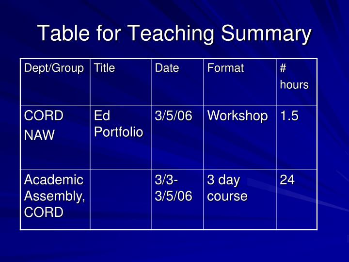 Table for Teaching Summary