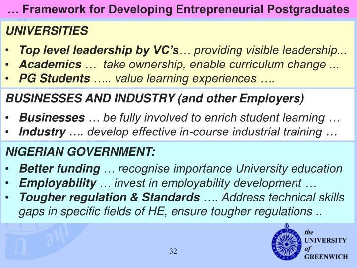… Framework for Developing Entrepreneurial Postgraduates