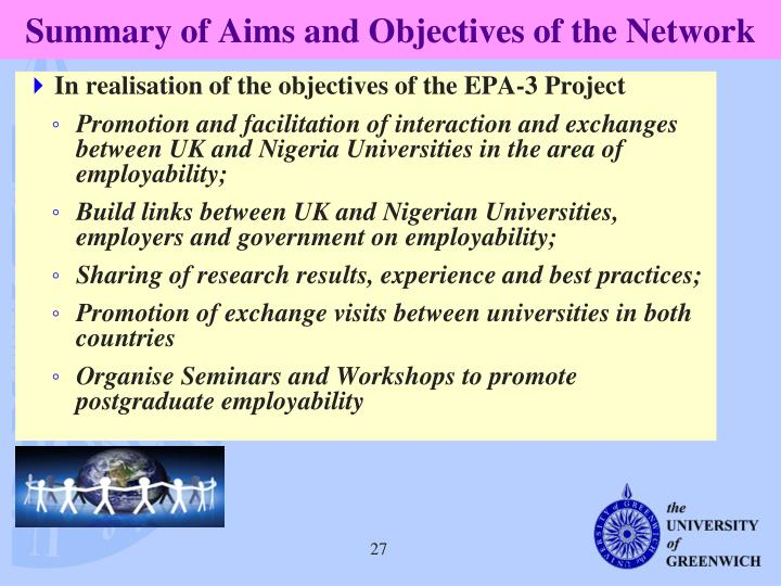 Summary of Aims