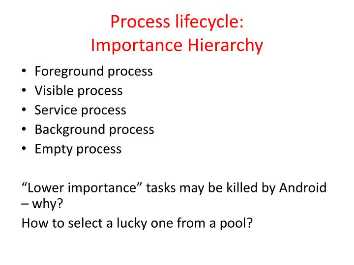 Process lifecycle: