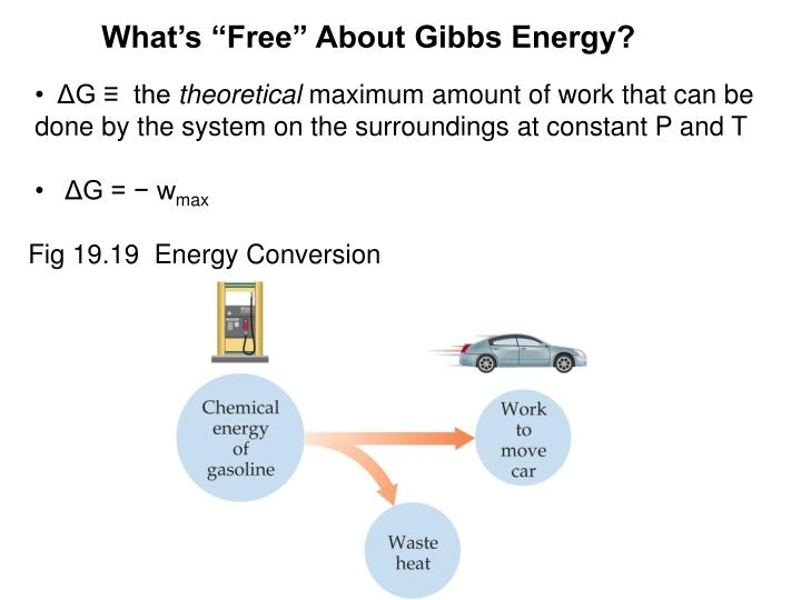 "What's ""Free"" About Gibbs Energy?"