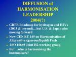 diffusion of harmonisation leadership 2004