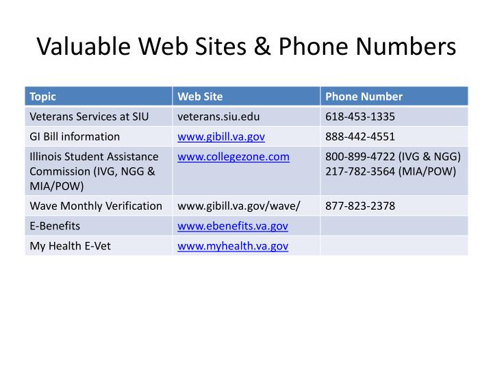 Valuable Web Sites & Phone Numbers