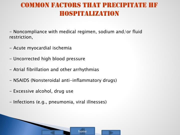 Common Factors that Precipitate HF  Hospitalization