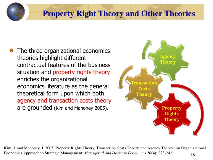 Property Right Theory and Other Theories