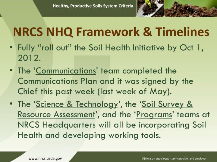NRCS NHQ Framework & Timelines