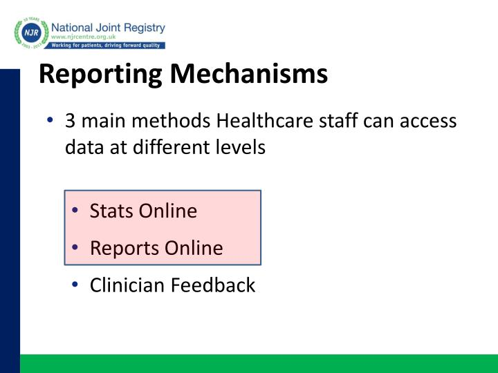 Reporting Mechanisms